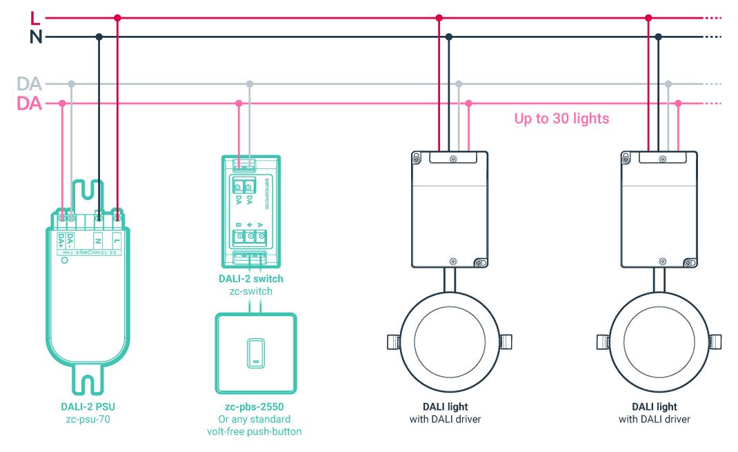 Dali Lighting Applications Zencontrol